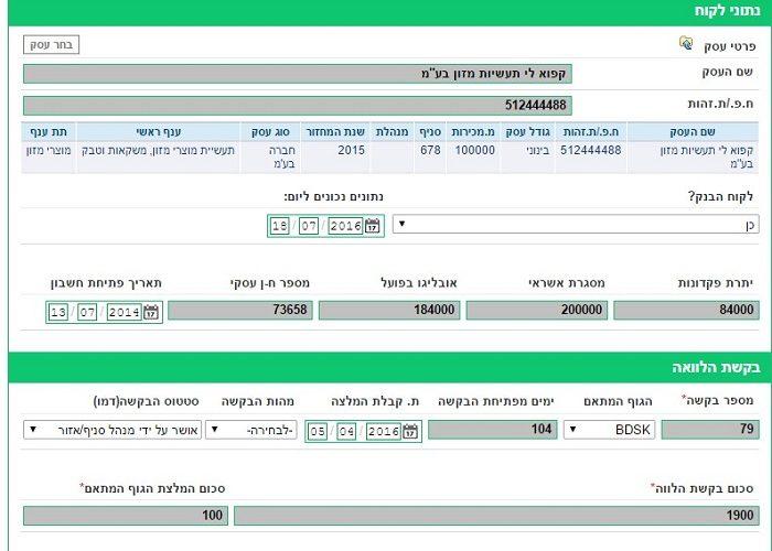 הלוואה מפורטת המכילה את פרטי הלקוח, תנאי ההלוואה וכל המסמכים הנילווים