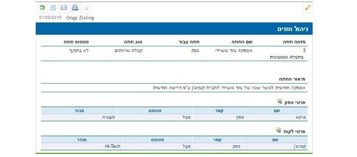 לוח המחוונים ניתן להתאמה אישית לכל בעל תפקיד
